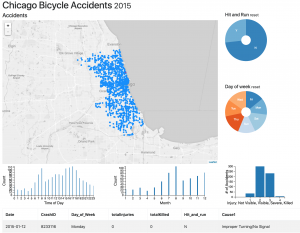 Alex Nano » Interactive Data Visualization of Bicycle Accidents